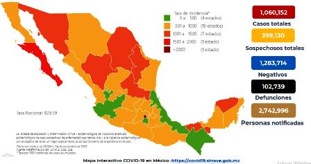 Rompe récord México en contagios de Coronavirus. Noticias en tiempo real